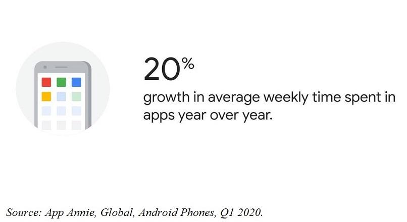 COVID-19: cum utilizezi app-ul de brand, pentru a veni in intampinarea clientilor