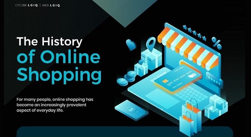Evenimente-cheie in istoria cumparaturilor online (infografic)