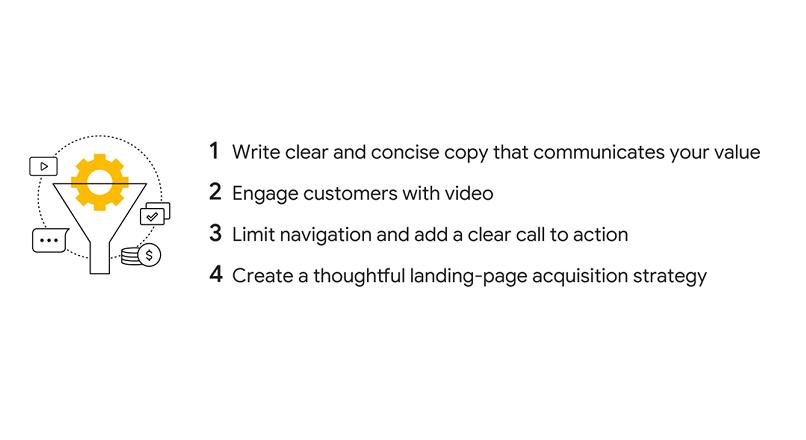 4 principii de optimizare a unui landing page, pentru a genera lead-uri